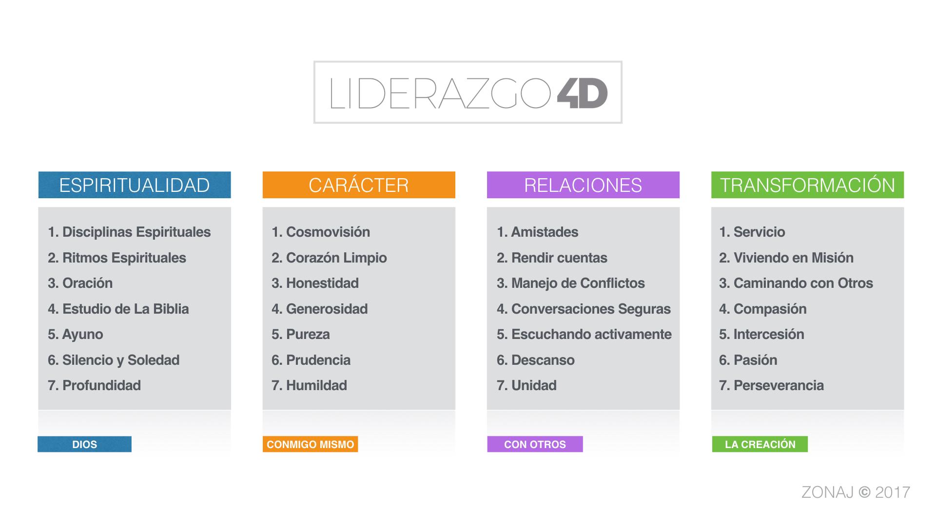 Vida 4D